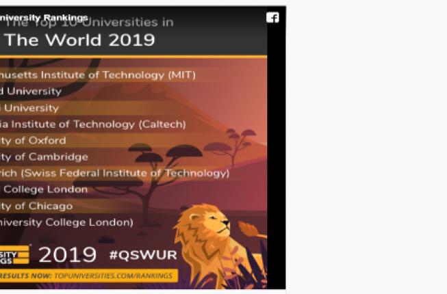 Collegamento a QS World University Rankings